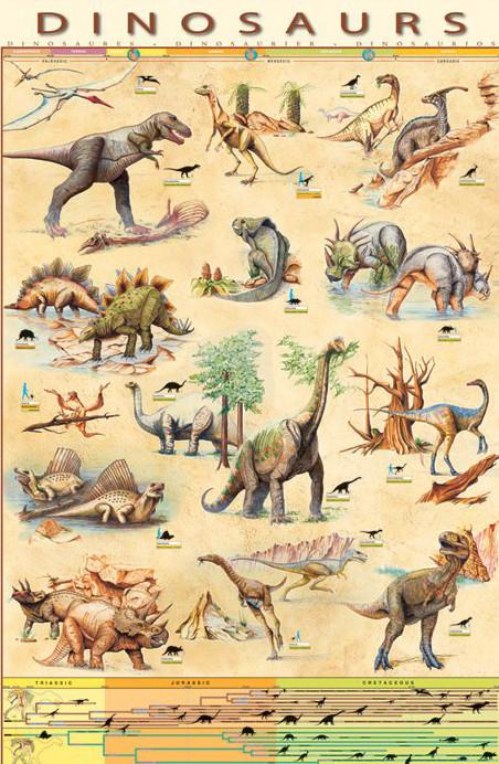 Dinosaurs плакат