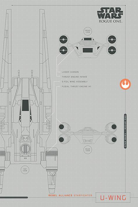 Rogue One: Star Wars Story - U-Wing Plans плакат