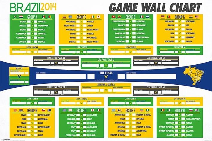 Plakát, Obraz - Brazil 2014 World Cup - Wall Chart, (91,5 x 61 cm)