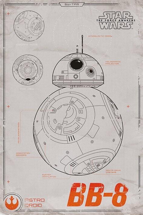 Plakát, Obraz - Star Wars VII: Síla se probouzí - BB-8, (61 x 91,5 cm)