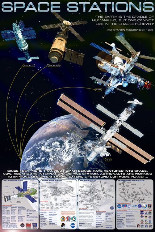 Space stations Affiche