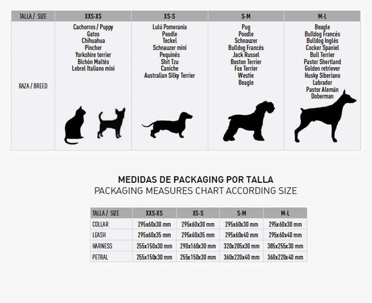 Accesorii pentru câini Batman