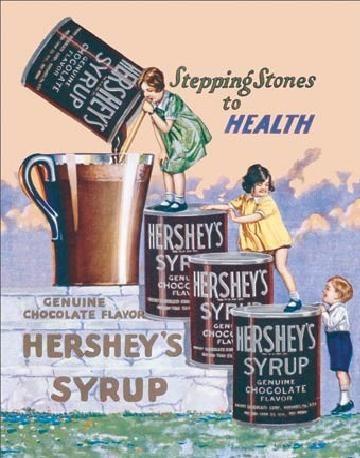 Cartelli Pubblicitari in Metallo HERSHEY'S SYRUP