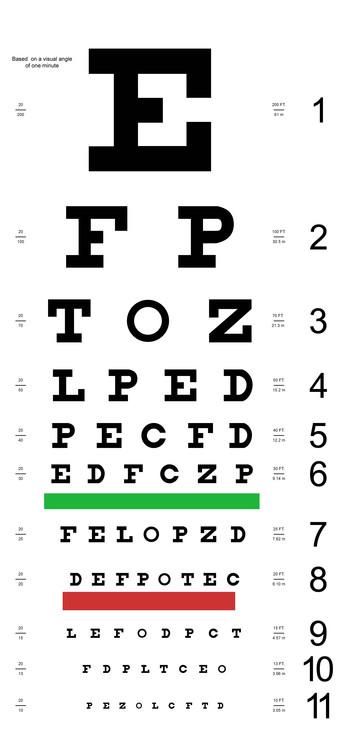 Fototapeta Eye Chart