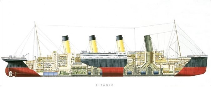Titanic - Cutaway, Obrazová reprodukcia