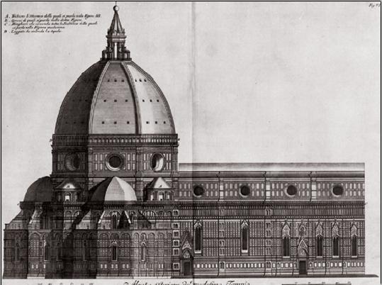 Obrazová reprodukce  Boční pohled na Santa Maria del Fiore, katedrály v Benátkách