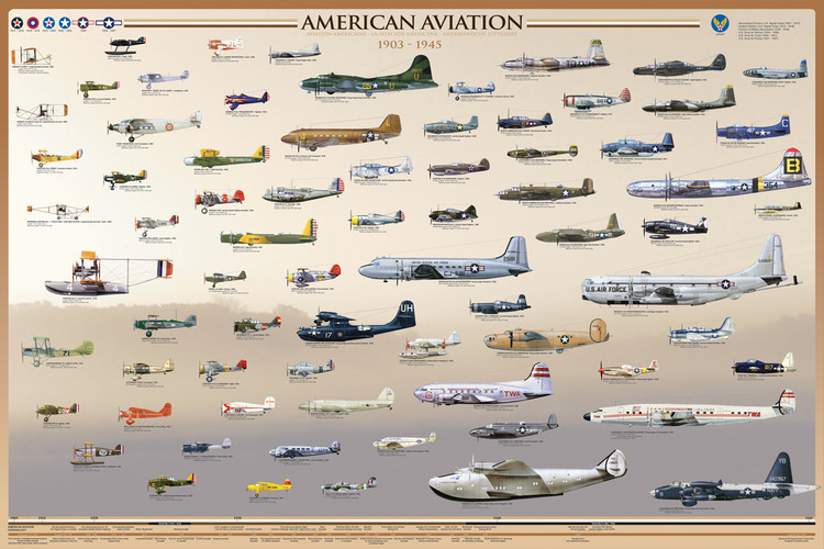 Plagát American aviation - early years