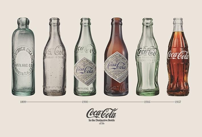 Plagát Coca Cola - Bottle Evolution