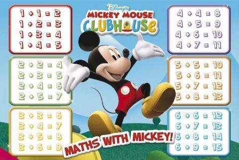 Plagát MICKEY MOUSE - matematika