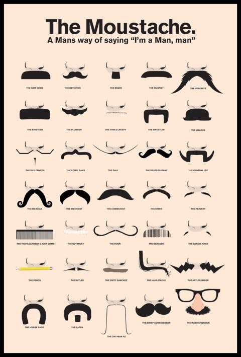 Plagát MOUSTACHE - a man's way of saying