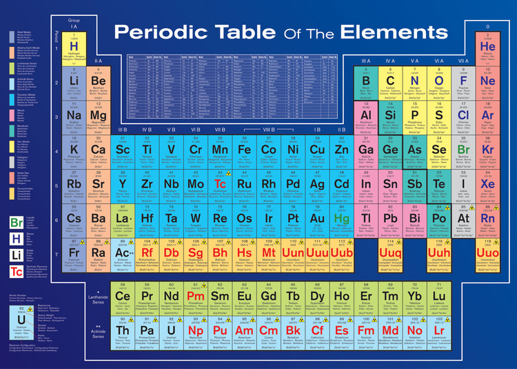 Plagát Periodic table