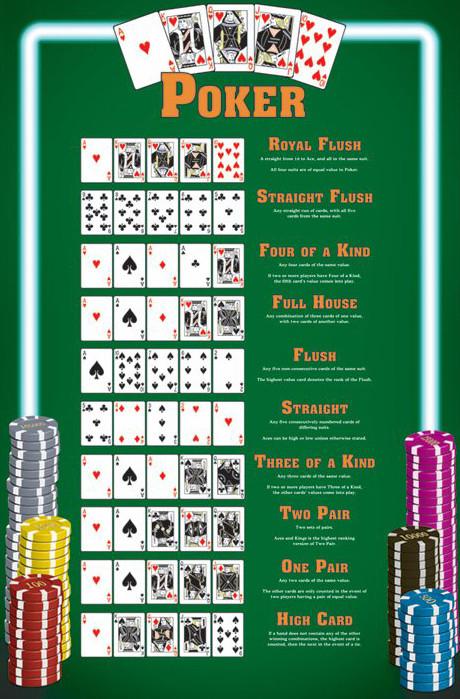 Plagát Poker