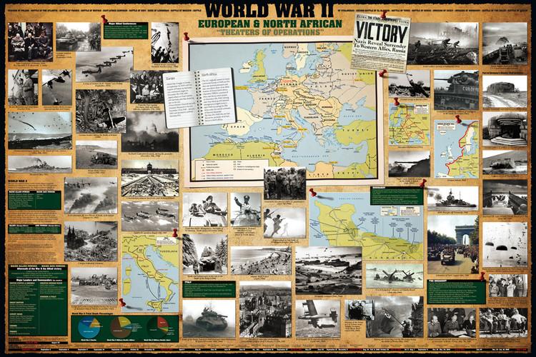Plagát WORLD WAR II - european & north african