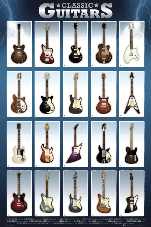 Classic guitar Plakat