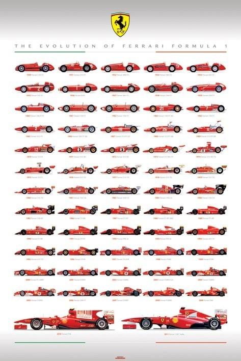 Ferrari - evolution Plakat