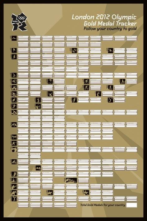 Plakat LONDON 2012 - gold medal tracker