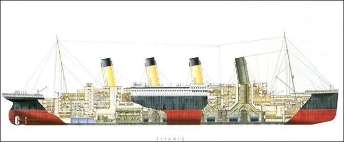 Titanic - Cutaway Kunsttryk