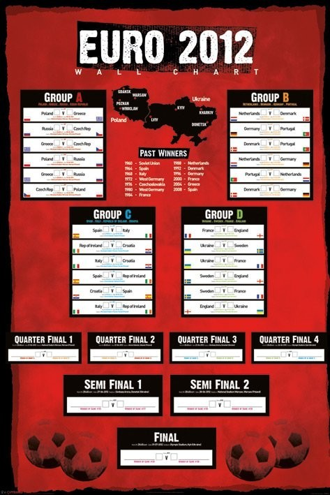 Euro 2012 wall chart Poster