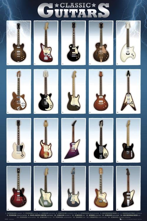Classic guitar Plakát