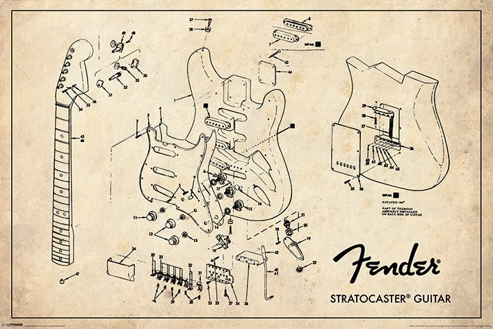 Fender - Exploding Stratocaster Plakát