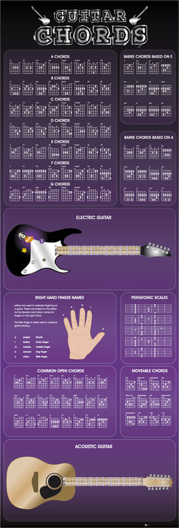 Guitar Chords Plakát