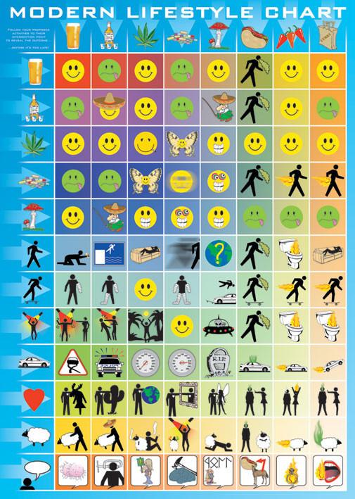 Modern life style chart plakát