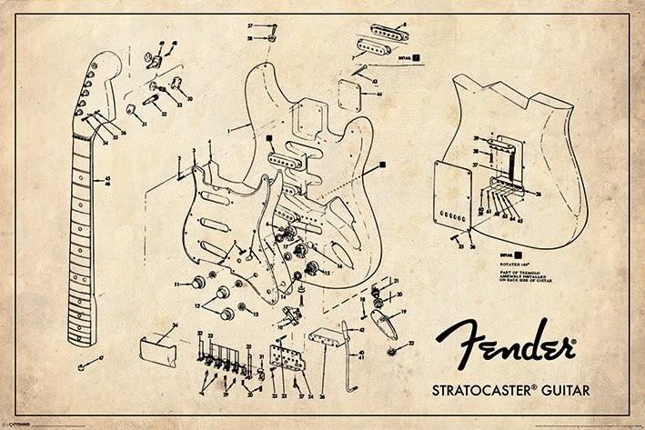 Plakát Fender - Exploding Stratocaster