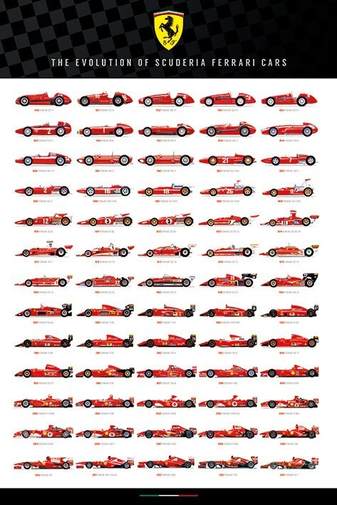 Plakát Ferrari - Evolution of Scuderia Cars