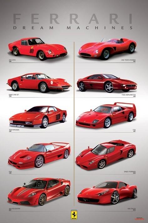 Plakát Ferrari - vysněné stroje