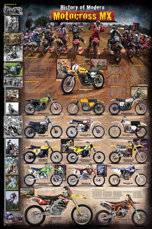 Plakát History of modern motocross