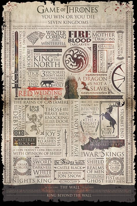 Plakát  Hra o Trůny (Game of Thrones) - Infographic
