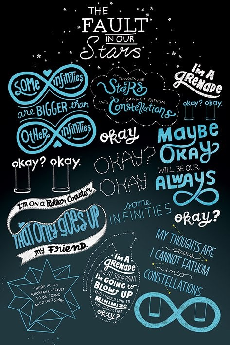 Plakát Hvězdy nám nepřály - Typographic