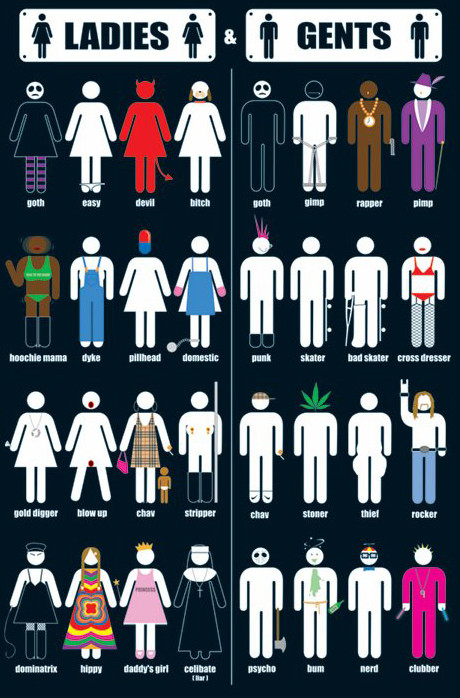 Plakát Ladies and gents - dámy a pánové