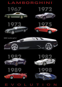 Lambourghini evolution plakát, obraz