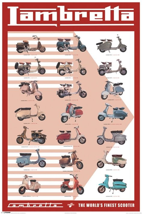 Plakat Lambretta - evolution