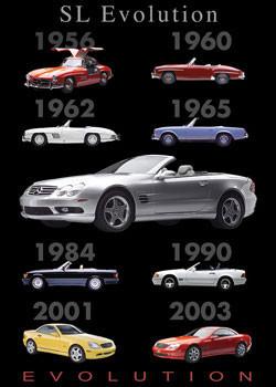 Plakat SL evolution