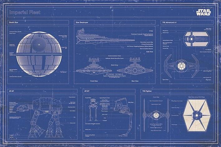 Plakát  Star Wars - Imperial Fleet Blueprint