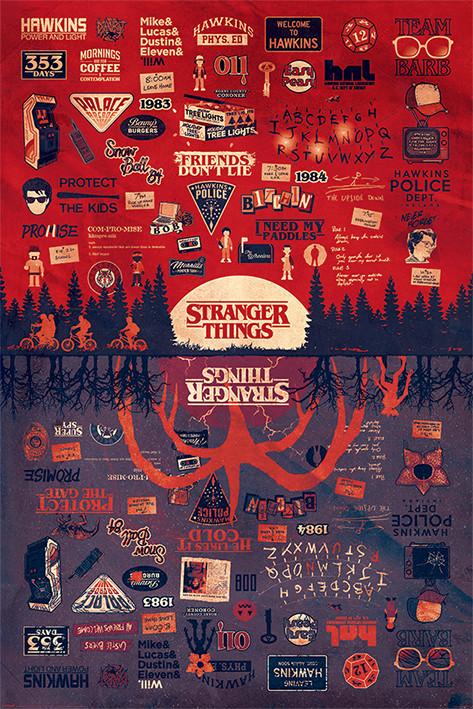Plakat Stranger Things - The Upside Down