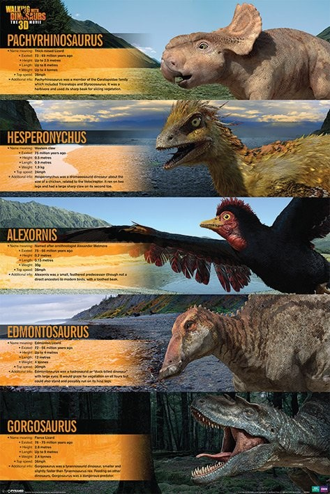 Plakát WALKING WITH DINOSAURS - dino profiles