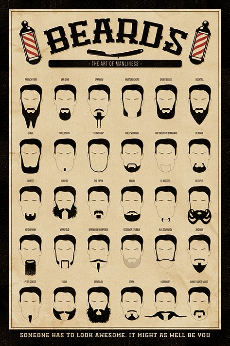 Poster Bärte - The Art of Manliness