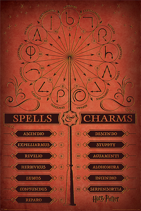 Póster Harry Potter - Spells & Charms