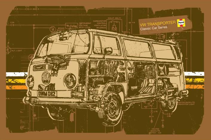 Haynes - VW Volkswagen transporter Poster / Kunst Poster