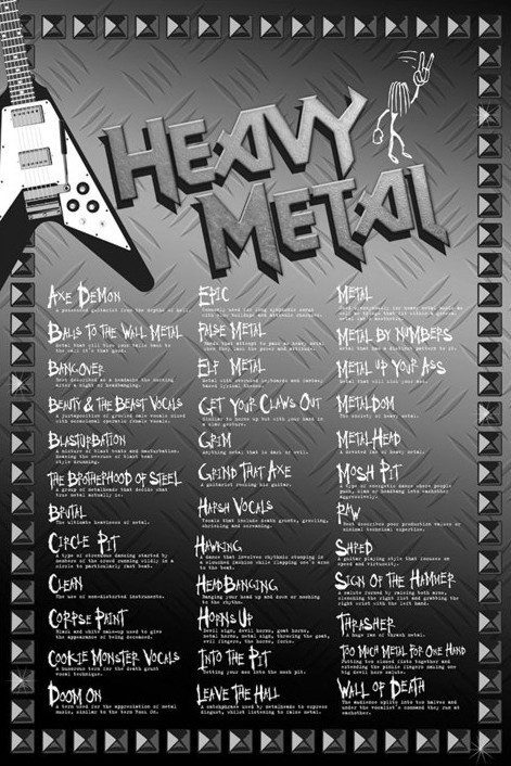 Poster Heavy metal slang