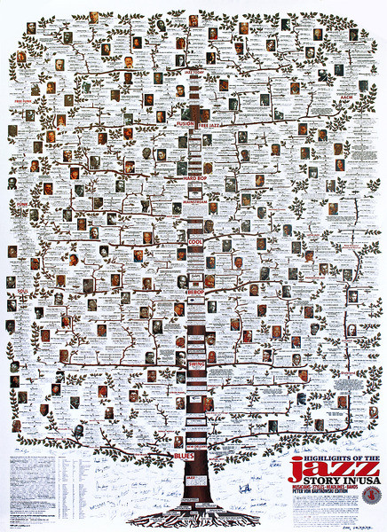 Poster Highlights of the Jazz Story in USA - Jazz-Family-Tree