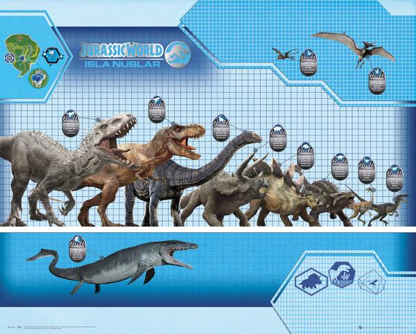 Póster Jurassic World - Size Chart