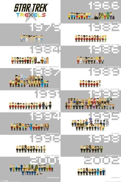 Poster STAR TREK - trexels timeline