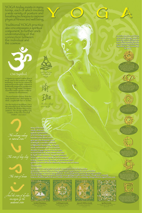 Póster Yoga and its symbols