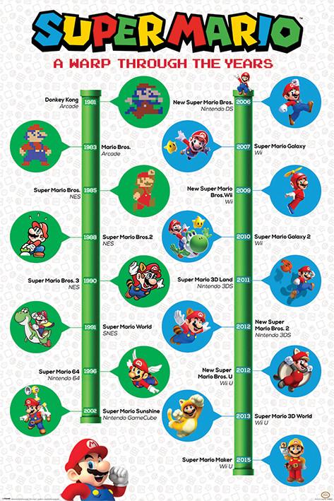 Super Mario - A Warp Through The Years Poster