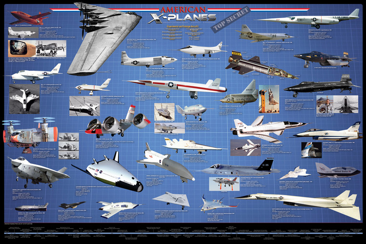 American aviation - x planes poster