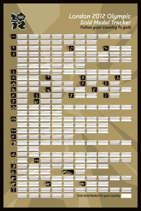 Poster LONDON 2012 - gold medal tracker